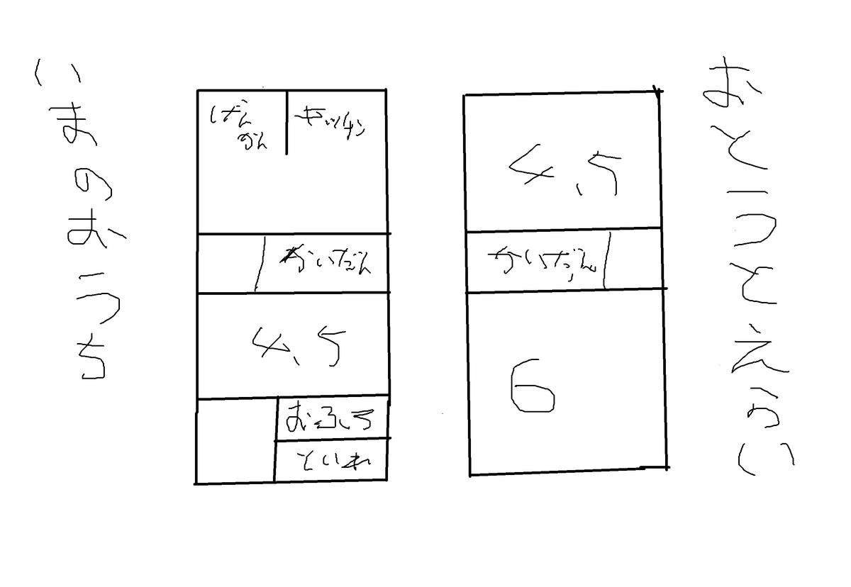 f:id:kiyo-binbou:20210417093126p:plain