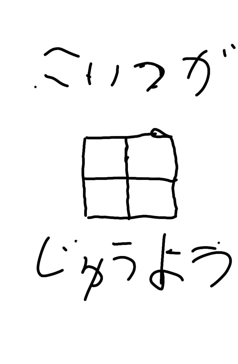 f:id:kiyo-binbou:20210826170928p:plain