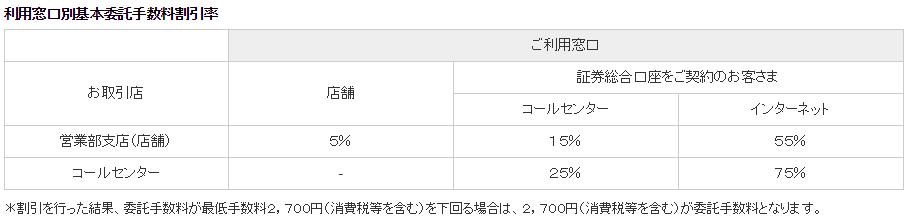 f:id:kiyo2017:20180115181821p:plain