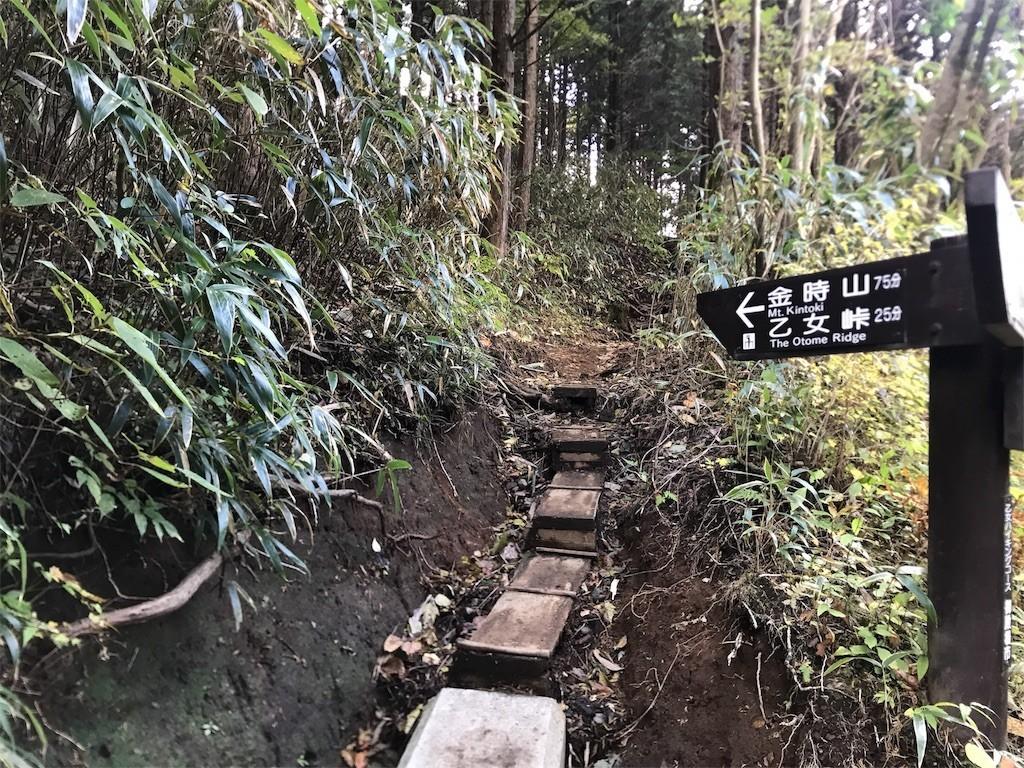 金時山登山口の案内図2