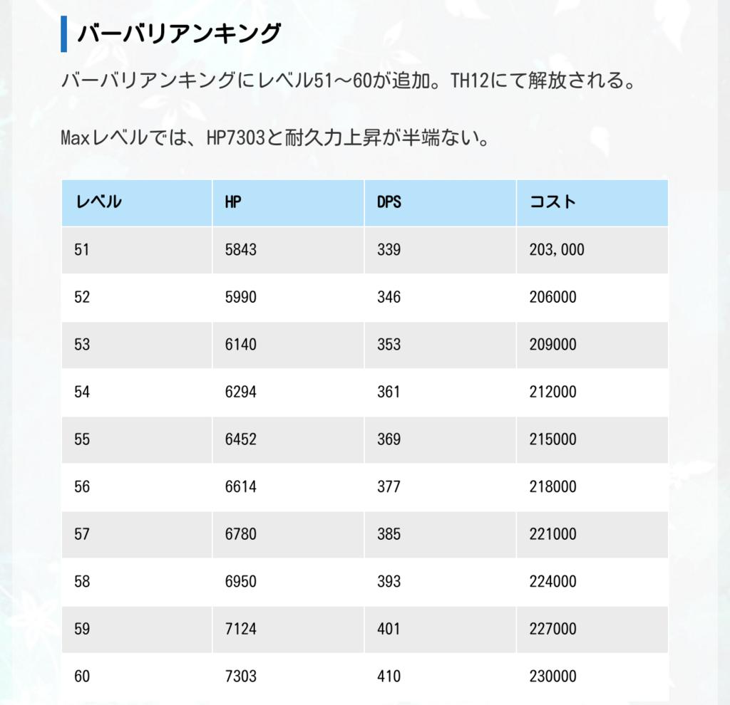 f:id:kiyoka-1204tan:20180614012356p:plain