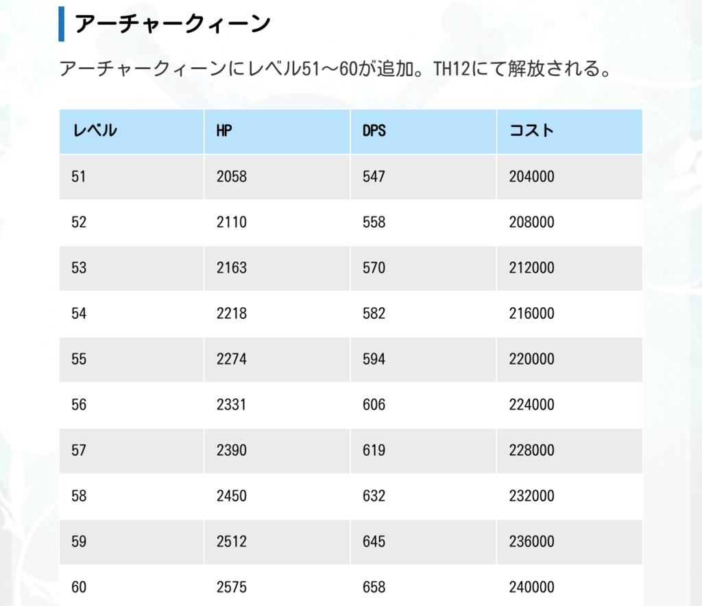 f:id:kiyoka-1204tan:20180614012439p:plain