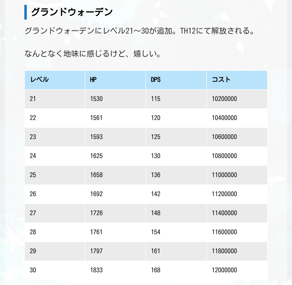 f:id:kiyoka-1204tan:20180614012521p:plain