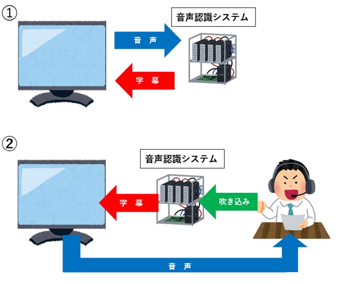 f:id:kiyokiadachi2424:20210105195043j:plain
