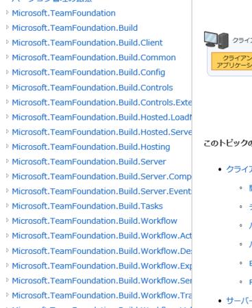 TeamFoundation関連のAPIのMSDNライブラリ