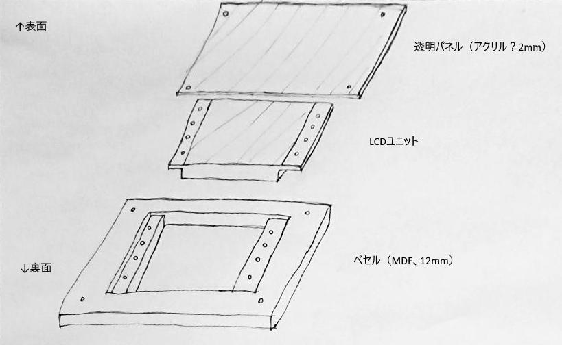 f:id:kiyokura:20200922020131p:plain