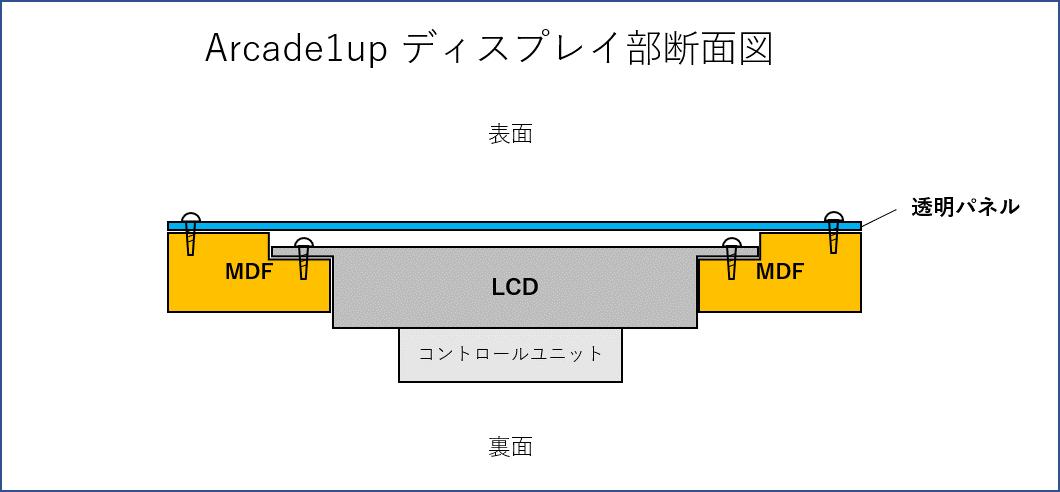 f:id:kiyokura:20200922020953p:plain