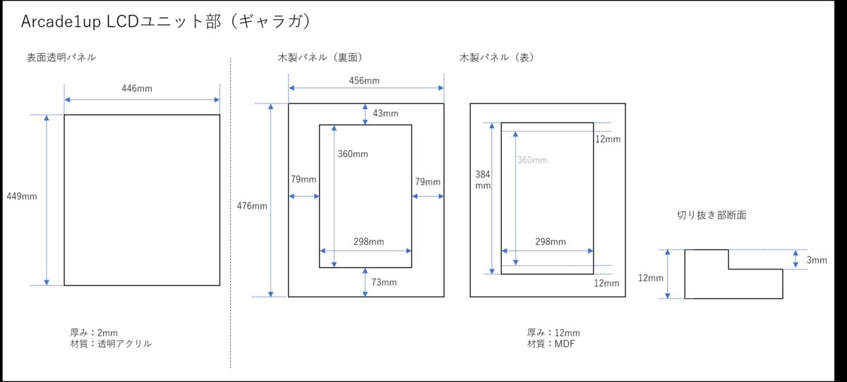 f:id:kiyokura:20200922232354p:plain