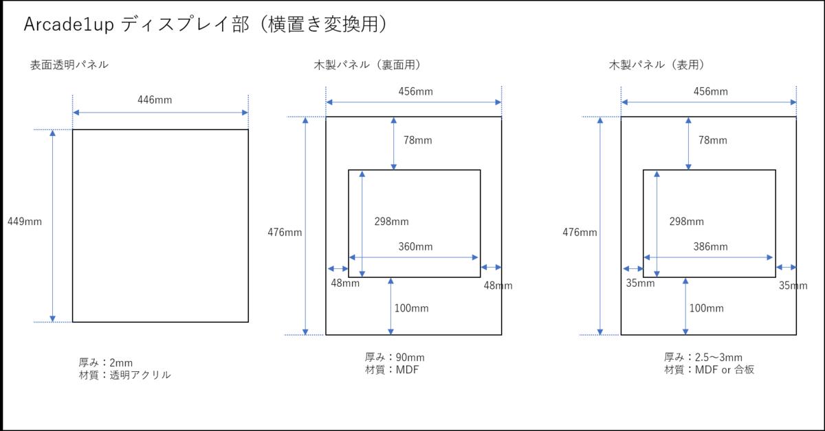 f:id:kiyokura:20200923005337p:plain