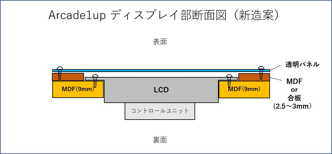 f:id:kiyokura:20200923163050p:plain