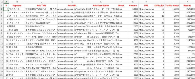 f:id:kiyopiko-business:20170419011226p:plain