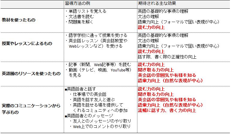 f:id:kiyoping:20200609121604p:plain