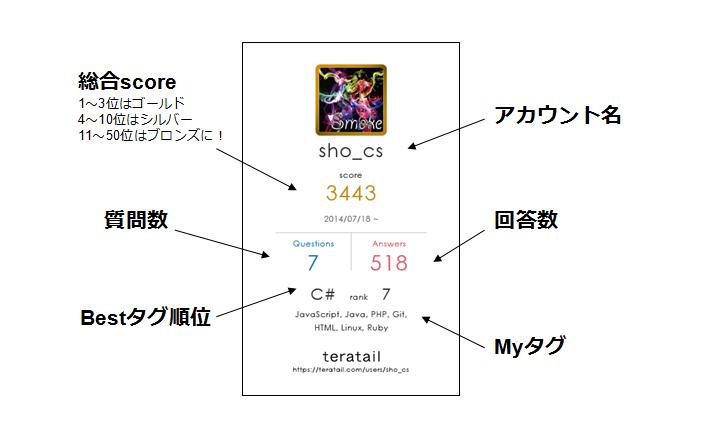 f:id:kiyoshi502:20160916165514p:plain