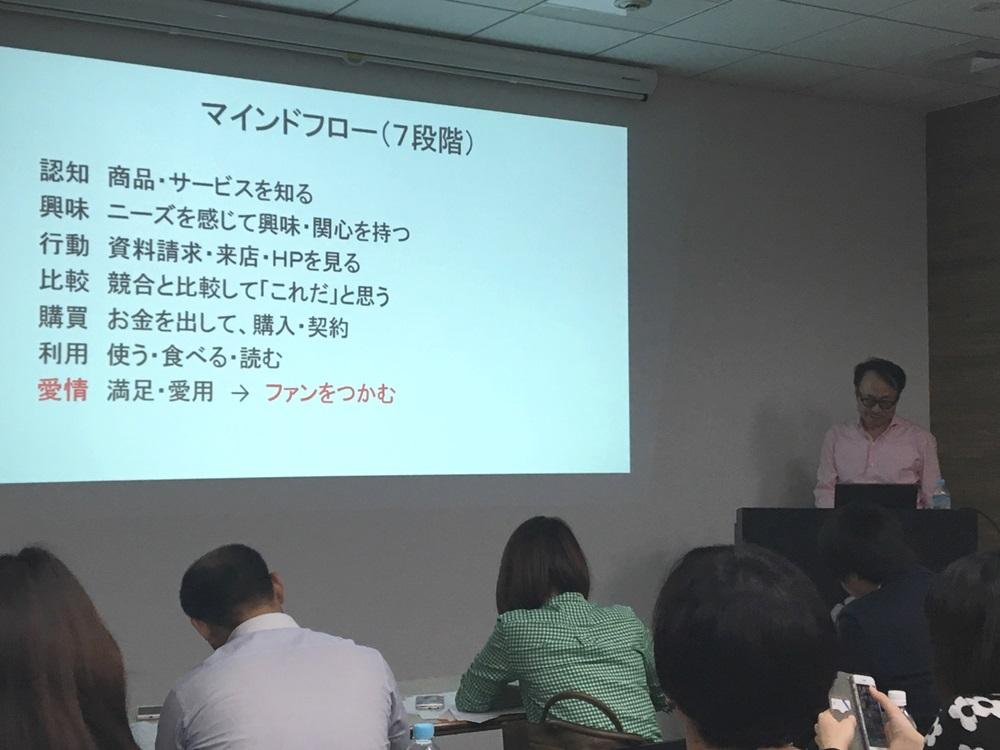 f:id:kiyoshi502:20161024213122j:plain