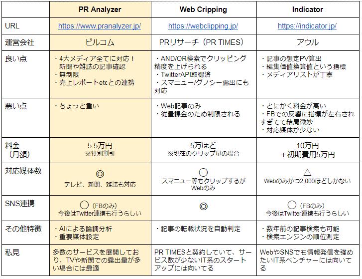 f:id:kiyoshi502:20171219183942p:plain