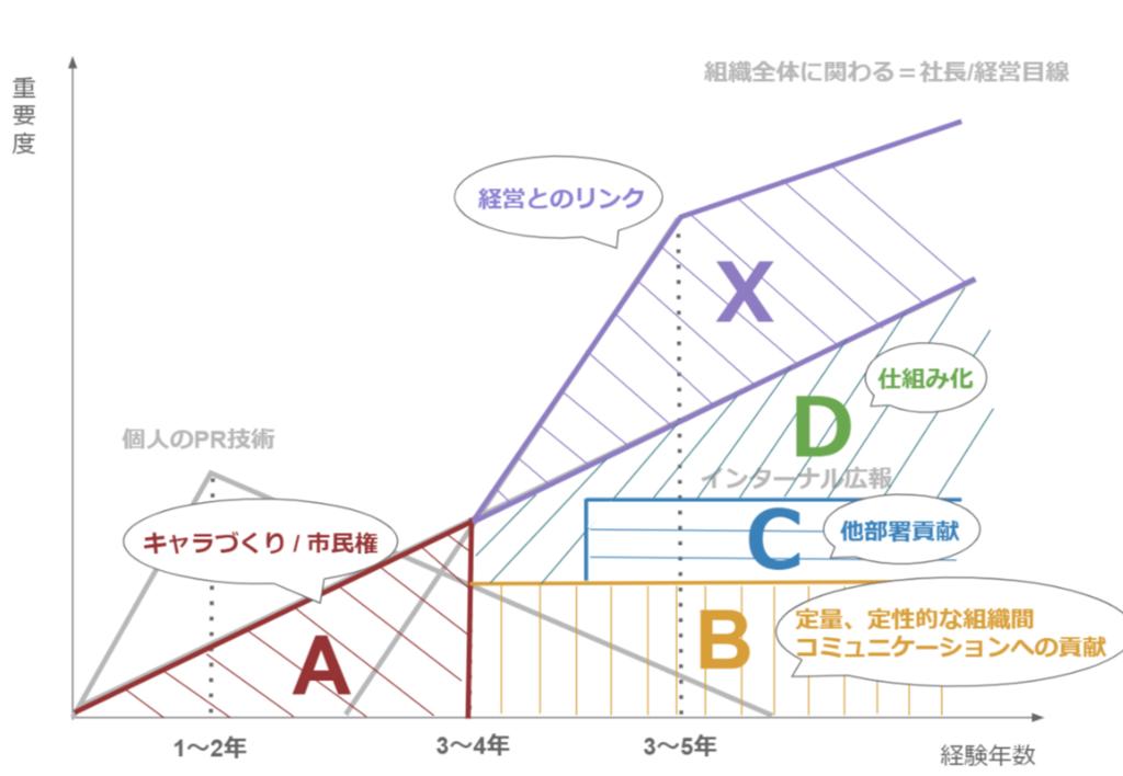 f:id:kiyoshi502:20181204231332p:plain