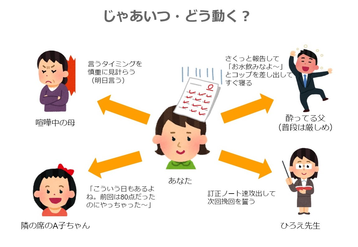 f:id:kiyoshi502:20191216233542j:plain