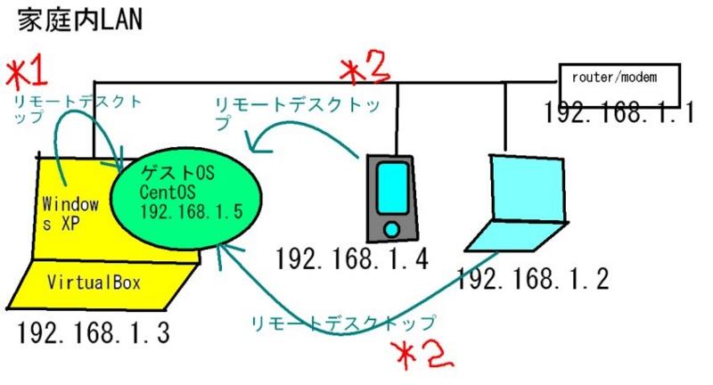 f:id:kiyoshi_net:20101121134727j:image