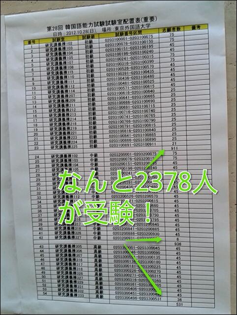 f:id:kiyoshi_net:20121028215222p:image