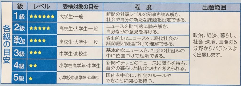 f:id:kiyoshi_net:20161004202119j:plain