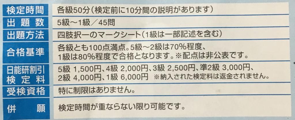 f:id:kiyoshi_net:20161004202202j:plain