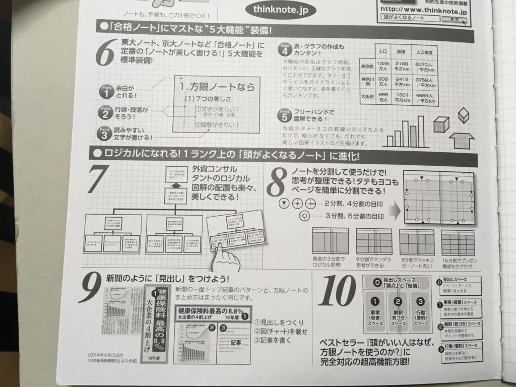 f:id:kiyoshi_net:20161104001731j:plain