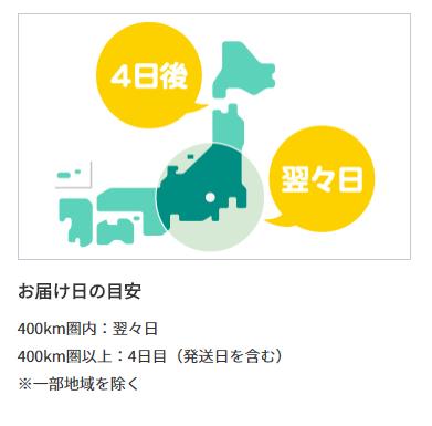 f:id:kiyoshi_net:20170716171647p:plain