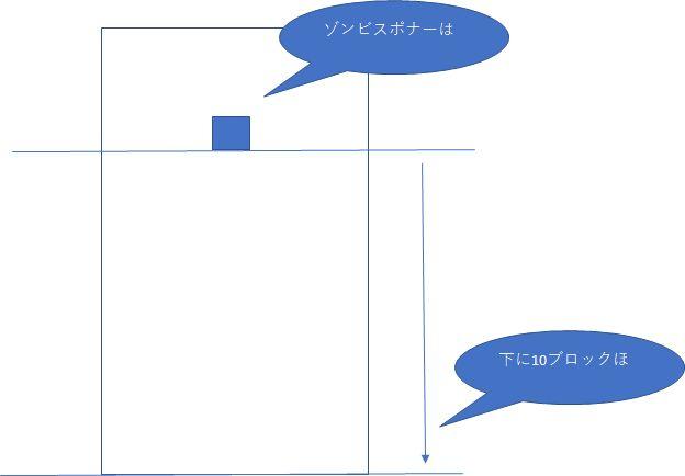 f:id:kiyoshi_net:20170924085705j:plain