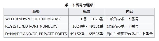 f:id:kiyoshi_net:20180104083541p:plain