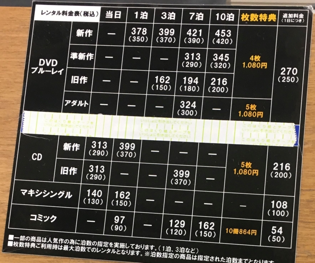 f:id:kiyoshi_net:20180731202133j:plain