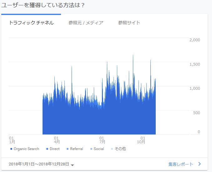 f:id:kiyoshi_net:20181229070046p:plain
