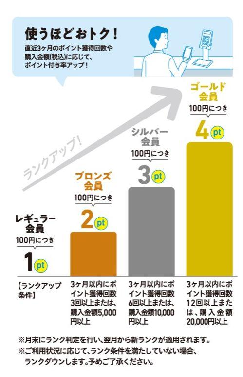 f:id:kiyoshi_net:20190507022727j:plain