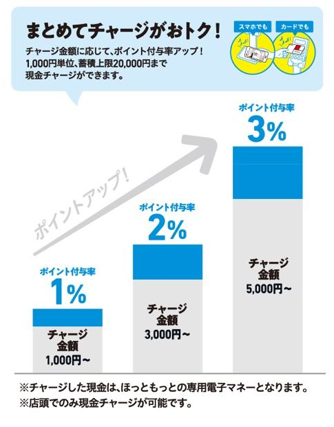 f:id:kiyoshi_net:20190507022738j:plain