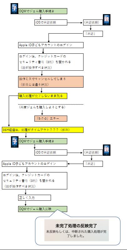 f:id:kiyoshi_net:20200503222839p:plain