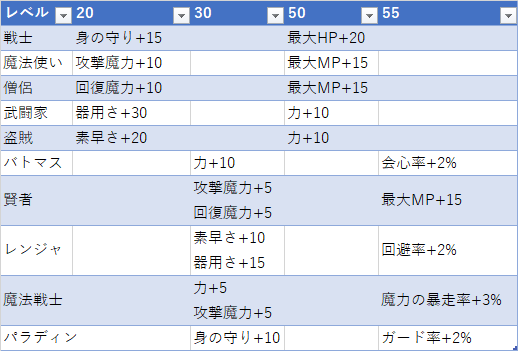 f:id:kiyoshi_net:20200528084634p:plain