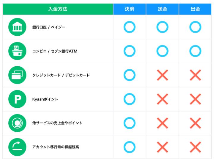 f:id:kiyoshi_net:20200907214341p:plain