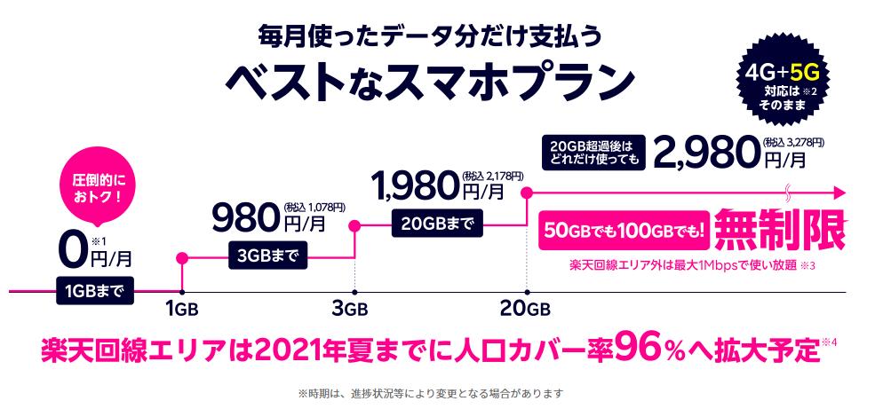 f:id:kiyoshi_net:20210131090829p:plain