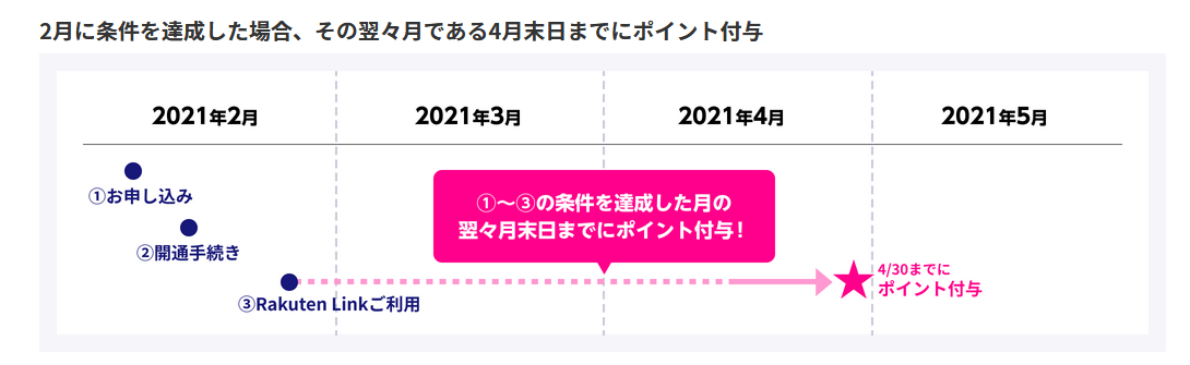 f:id:kiyoshi_net:20210213215528p:plain