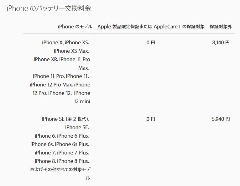 f:id:kiyoshi_net:20210704220520p:plain