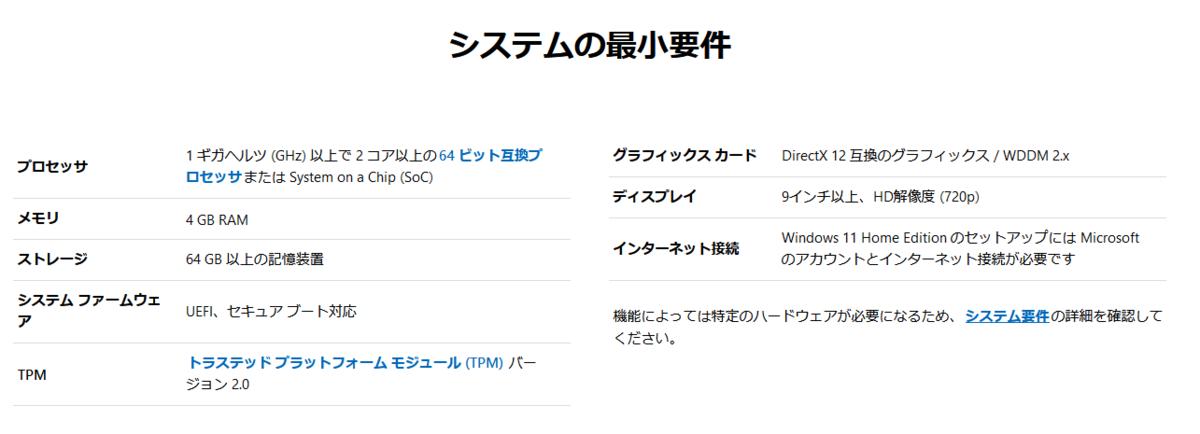 f:id:kiyoshi_net:20210717172641p:plain