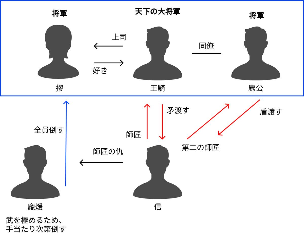 f:id:kiyoshidainagon:20201209091958j:plain