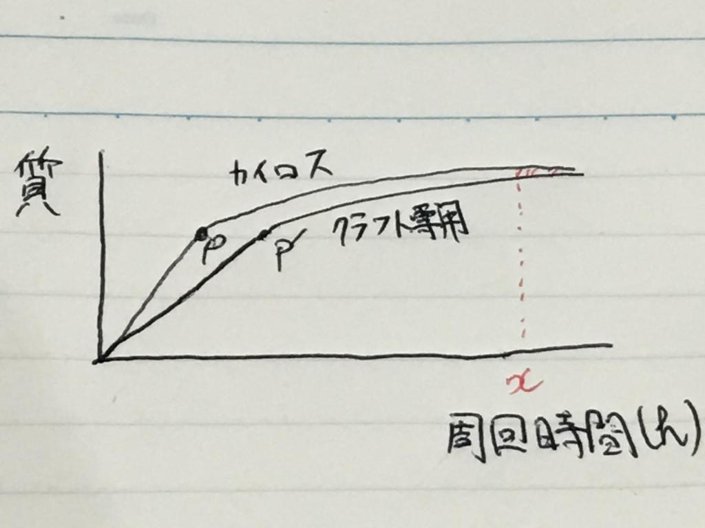 f:id:kiyoshii123:20170323210940j:plain