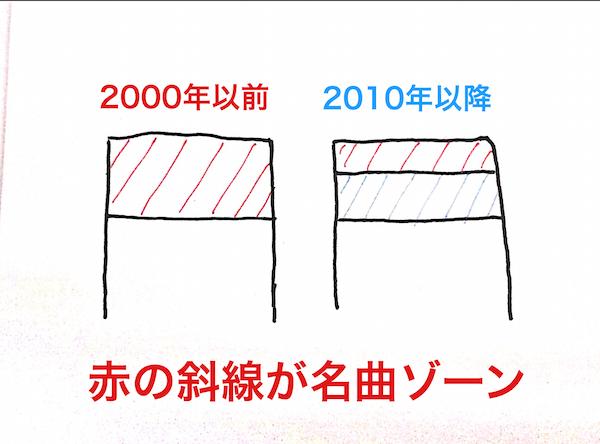 f:id:kiyosui:20160331153155j:plain