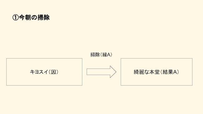 f:id:kiyosui:20160408091805j:plain