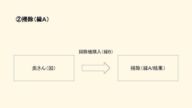 f:id:kiyosui:20160408091817j:plain