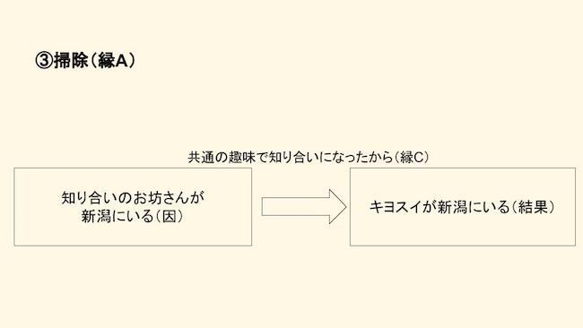 f:id:kiyosui:20160408091831j:plain