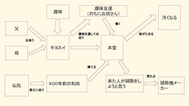 f:id:kiyosui:20160408091900j:plain