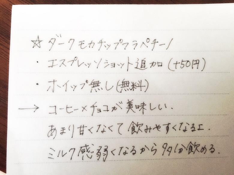 f:id:kiyosui:20160427072810j:plain