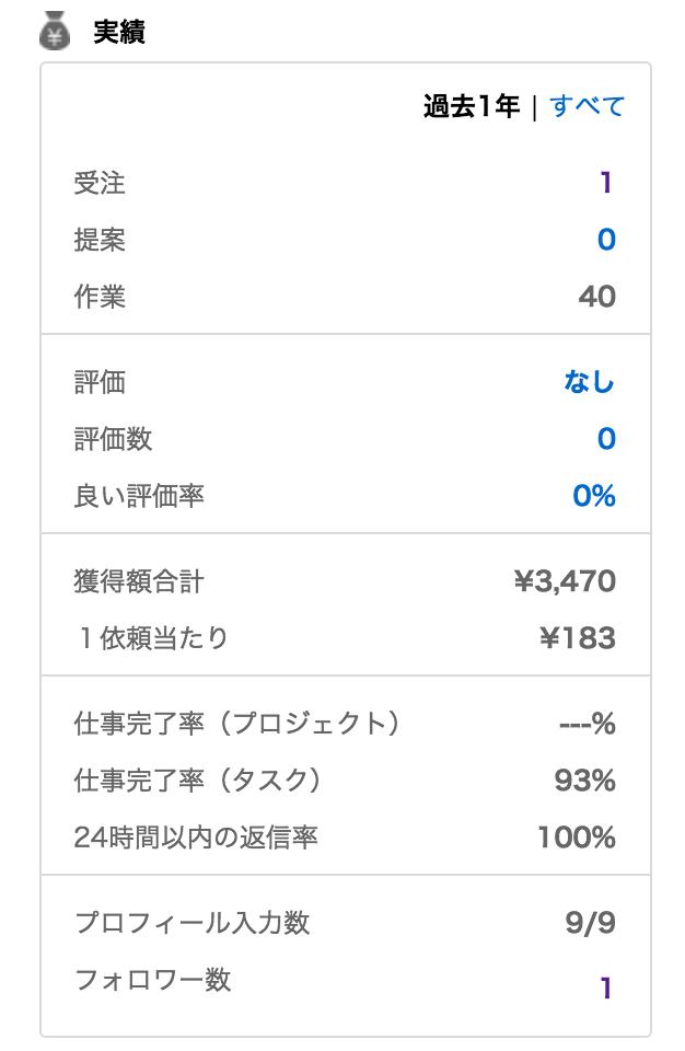 f:id:kiyosui:20160520094356p:plain