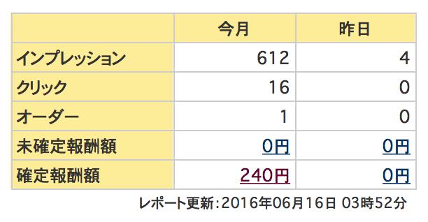 f:id:kiyosui:20160616130056p:plain